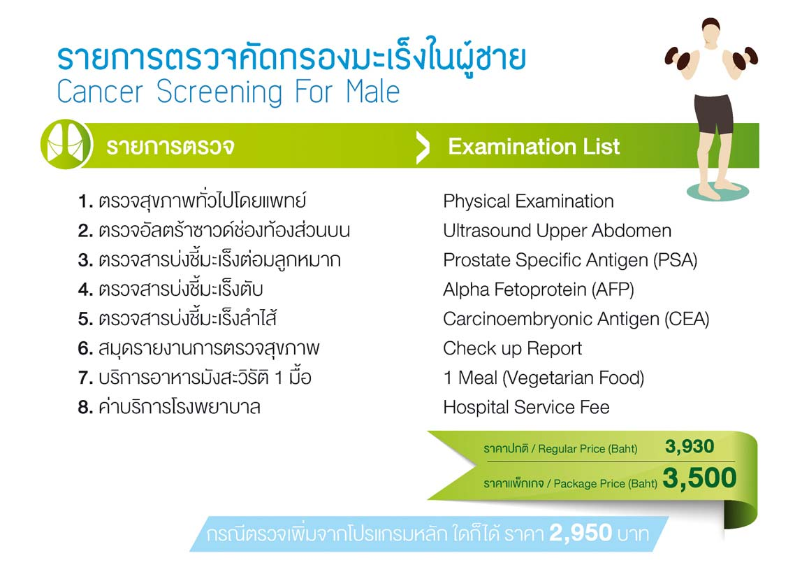 Cancer-Screening-for-Male