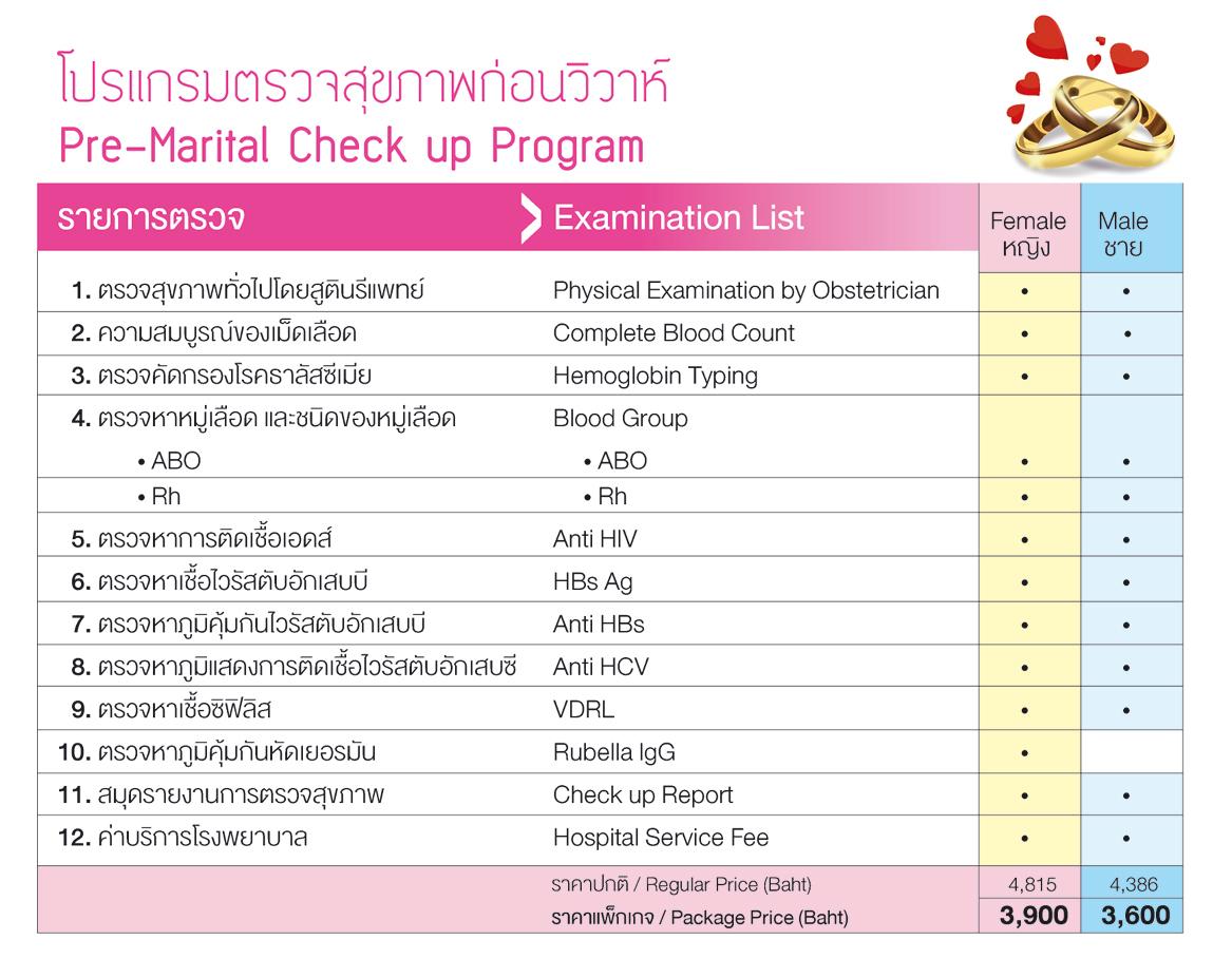 Pre-Marital-Checkup
